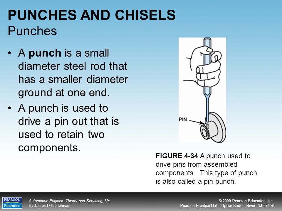 PUNCHES AND CHISELS Punches