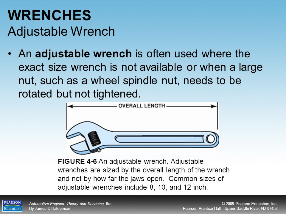 WRENCHES Adjustable Wrench