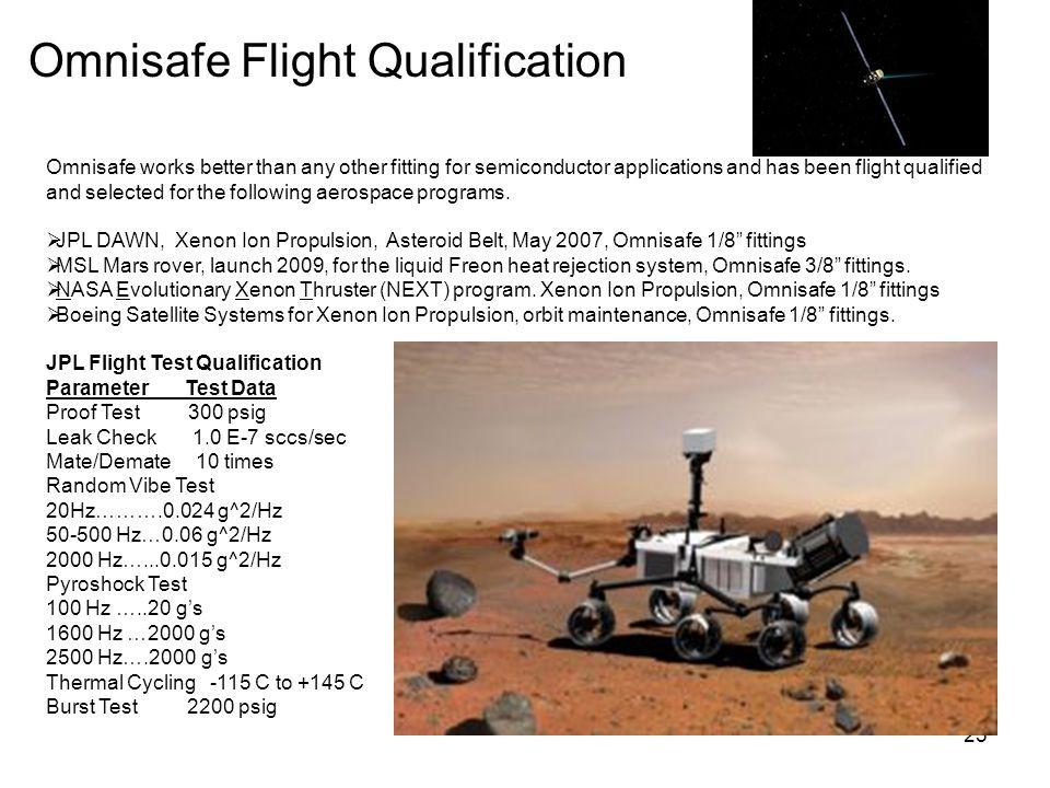 Omnisafe Flight Qualification