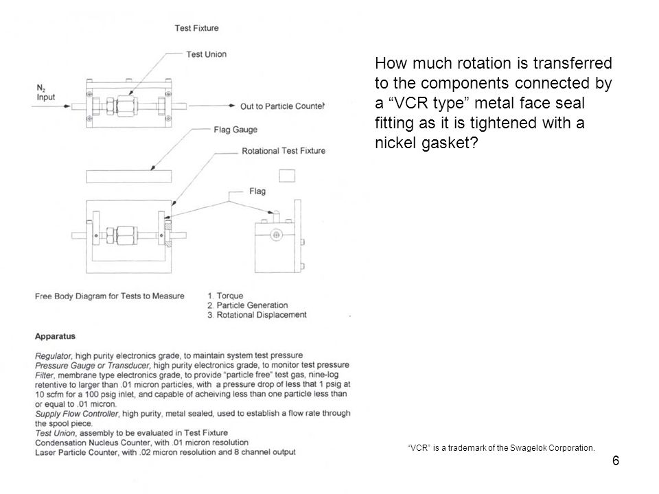 How much rotation is transferred to the components connected by a VCR type metal face seal fitting as it is tightened with a nickel gasket