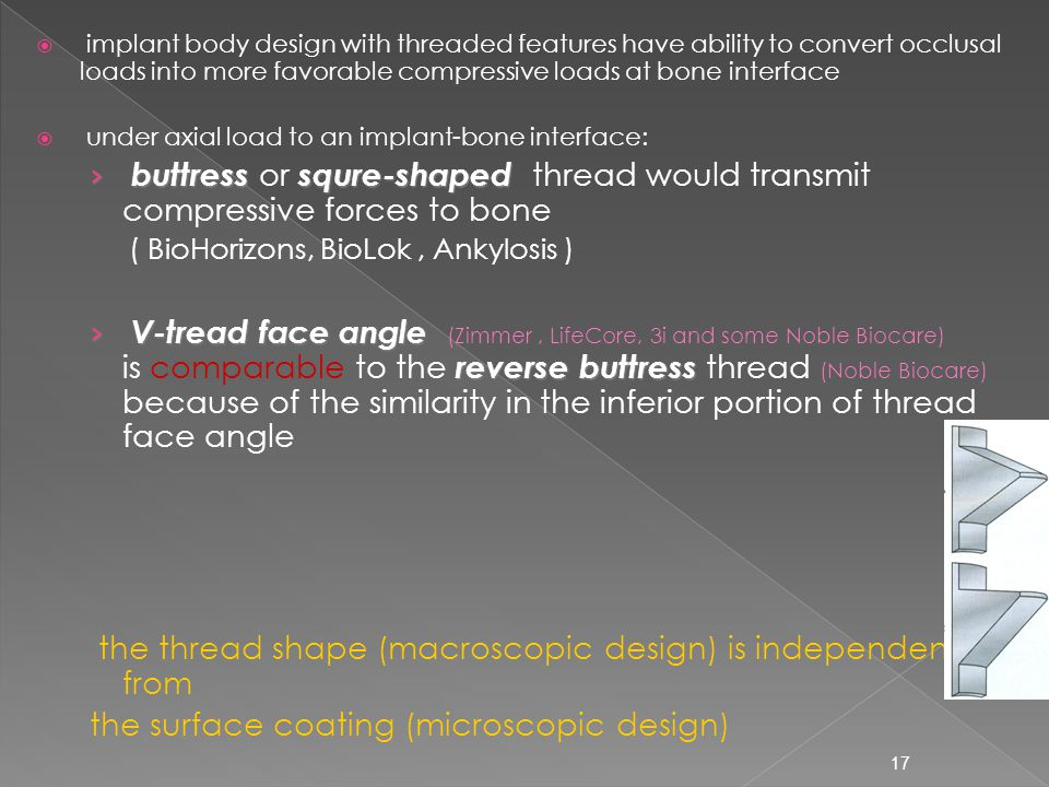 the thread shape (macroscopic design) is independent from