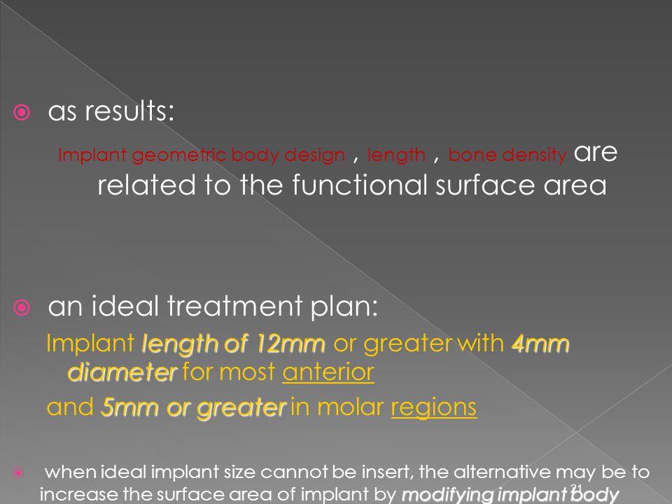 an ideal treatment plan: