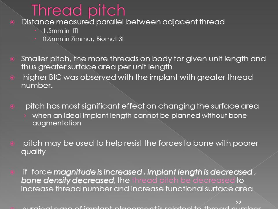 Thread pitch Distance measured parallel between adjacent thread