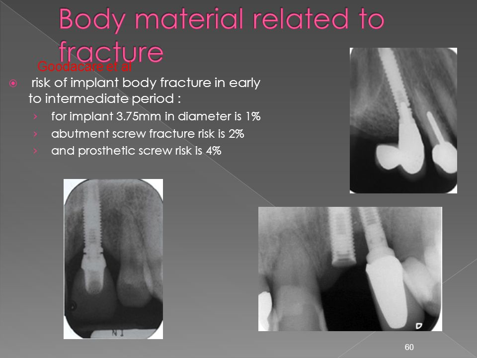 Body material related to fracture