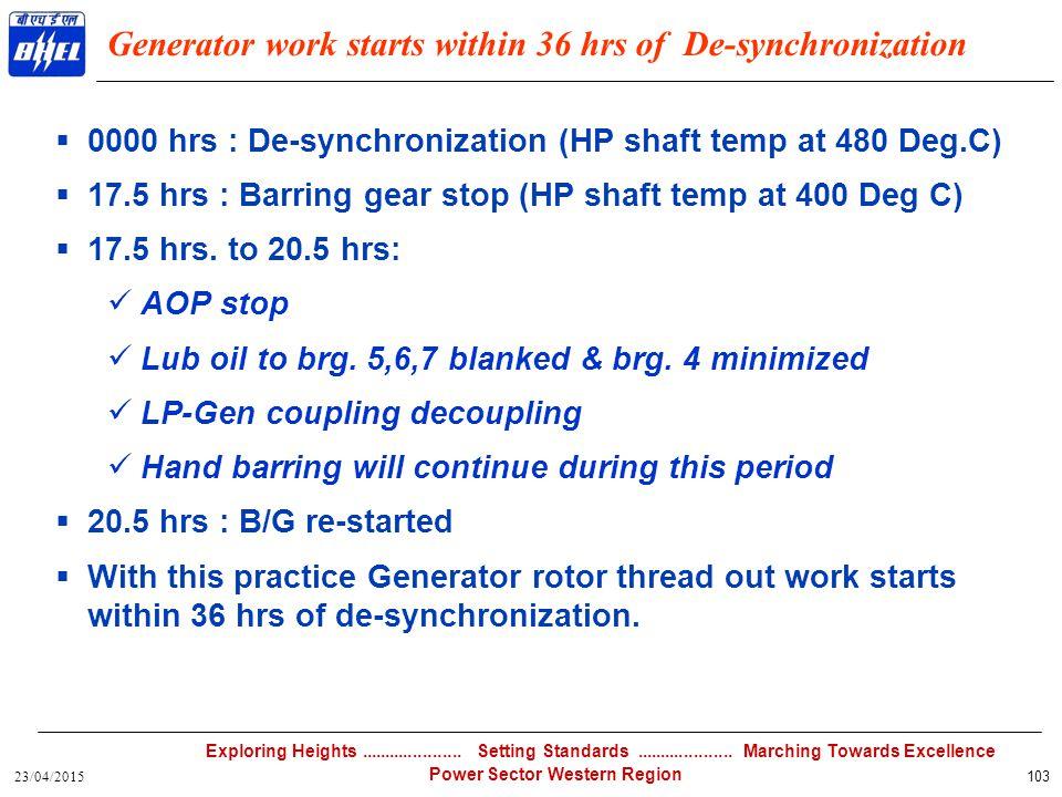 Generator work starts within 36 hrs of De-synchronization