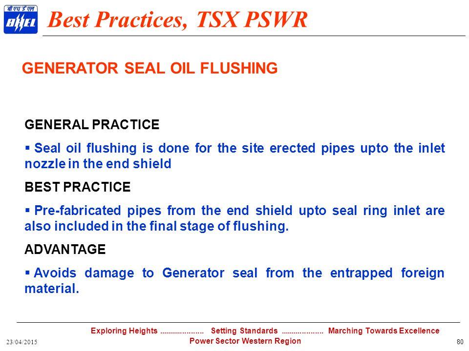 Best Practices, TSX PSWR