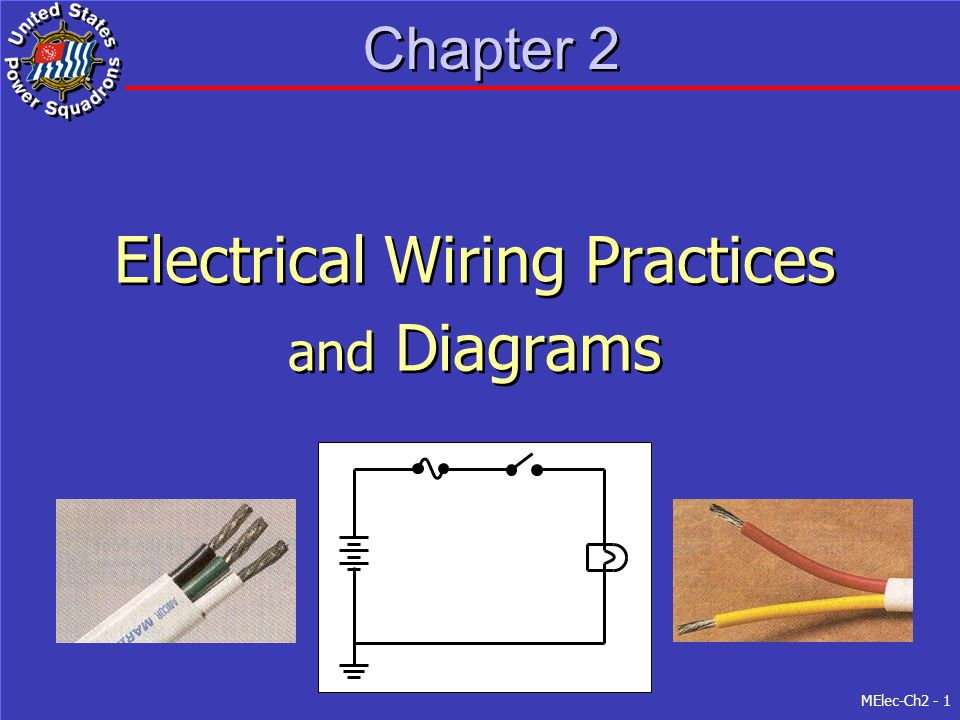 Magnificent Basic Wiring Ppt Wiring Diagram Wiring Digital Resources Ommitdefiancerspsorg