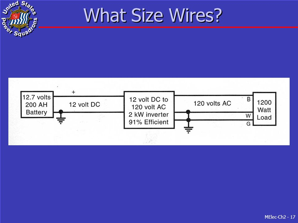 What Size Wires Problem statement