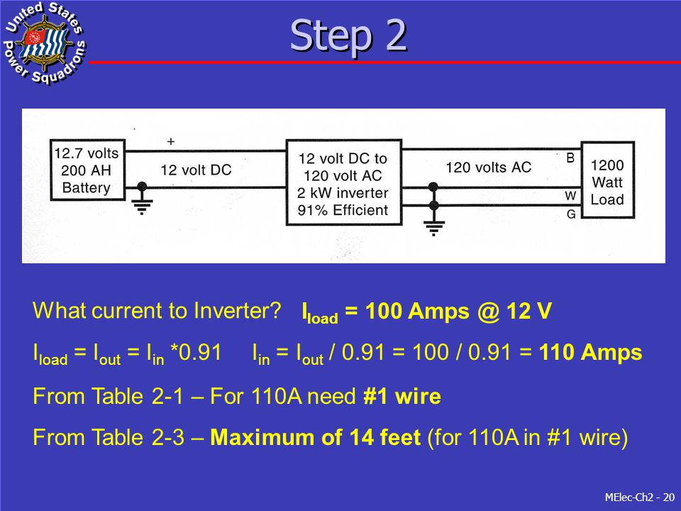 Step 2 What current to Inverter Iload = 100 Amps @ 12 V