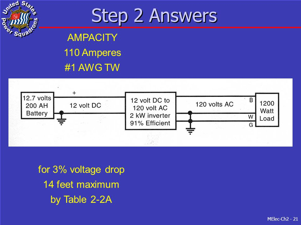 Step 2 Answers AMPACITY 110 Amperes #1 AWG TW by Table 1