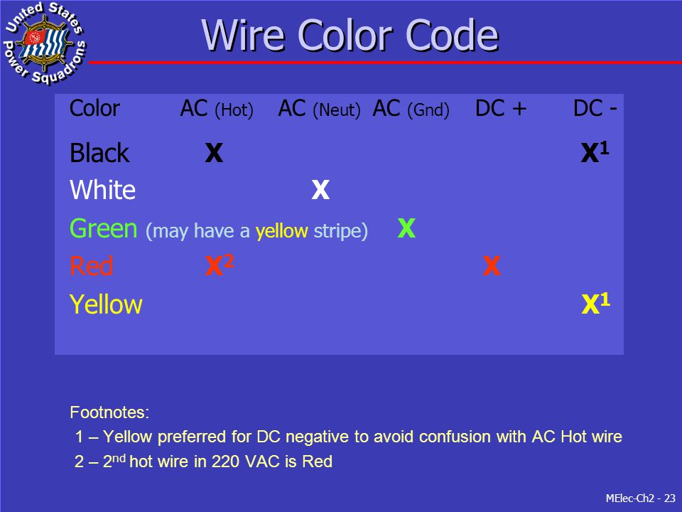 Wire Color Code Black X X1 White X Green (may have a yellow stripe) X