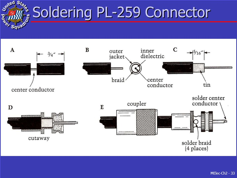 Soldering PL-259 Connector