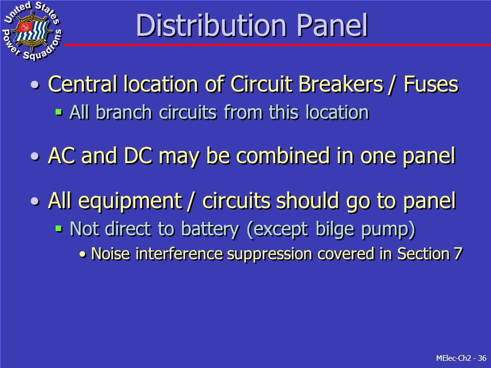 Distribution Panel Central location of Circuit Breakers / Fuses