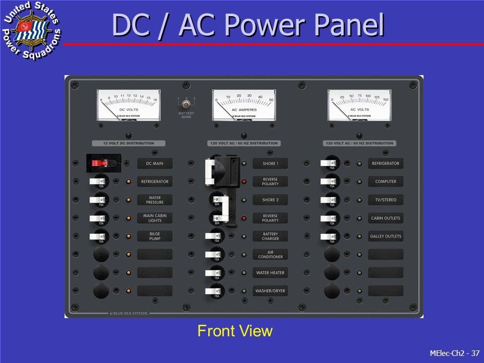 DC / AC Power Panel Front View DC Side is on left