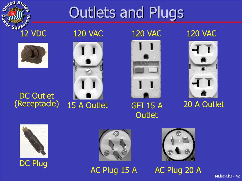 Outlets and Plugs 12 VDC 120 VAC 120 VAC 120 VAC DC Outlet