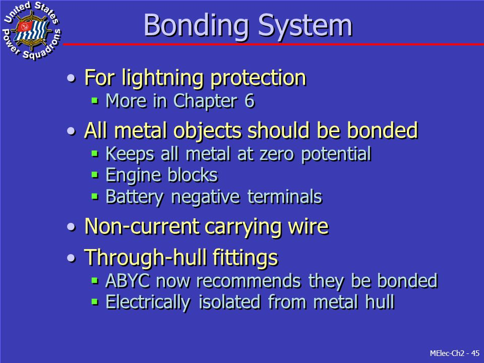 Bonding System For lightning protection