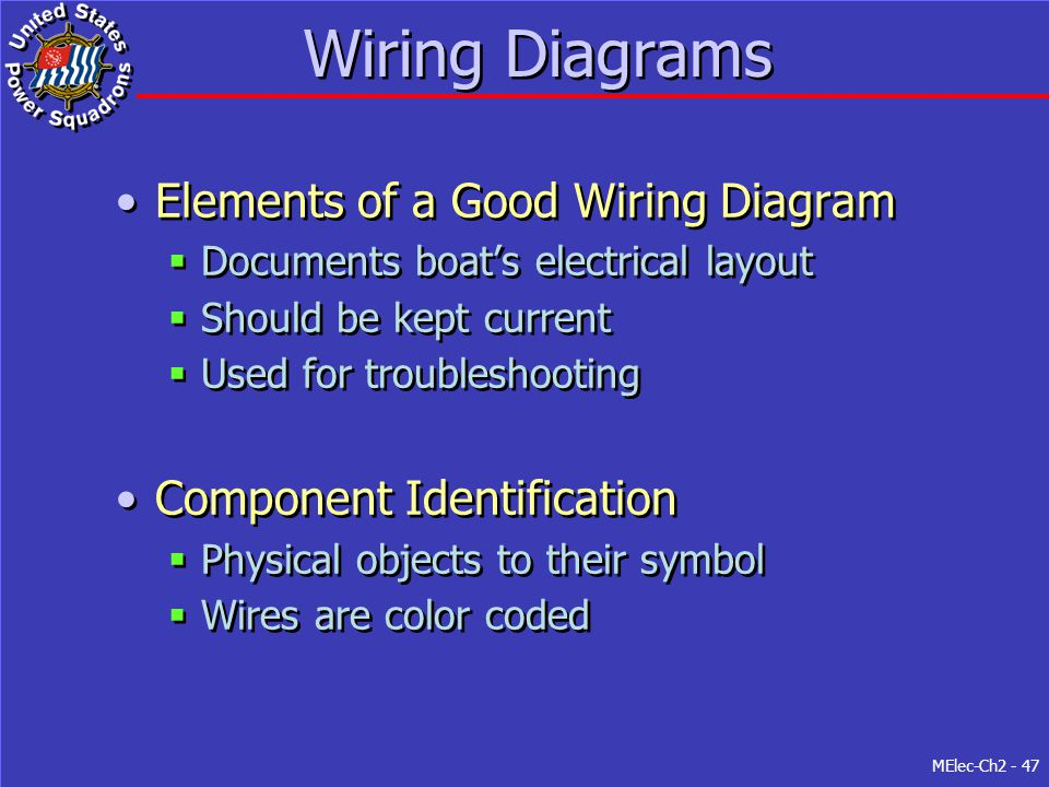 Wiring Diagrams Elements of a Good Wiring Diagram
