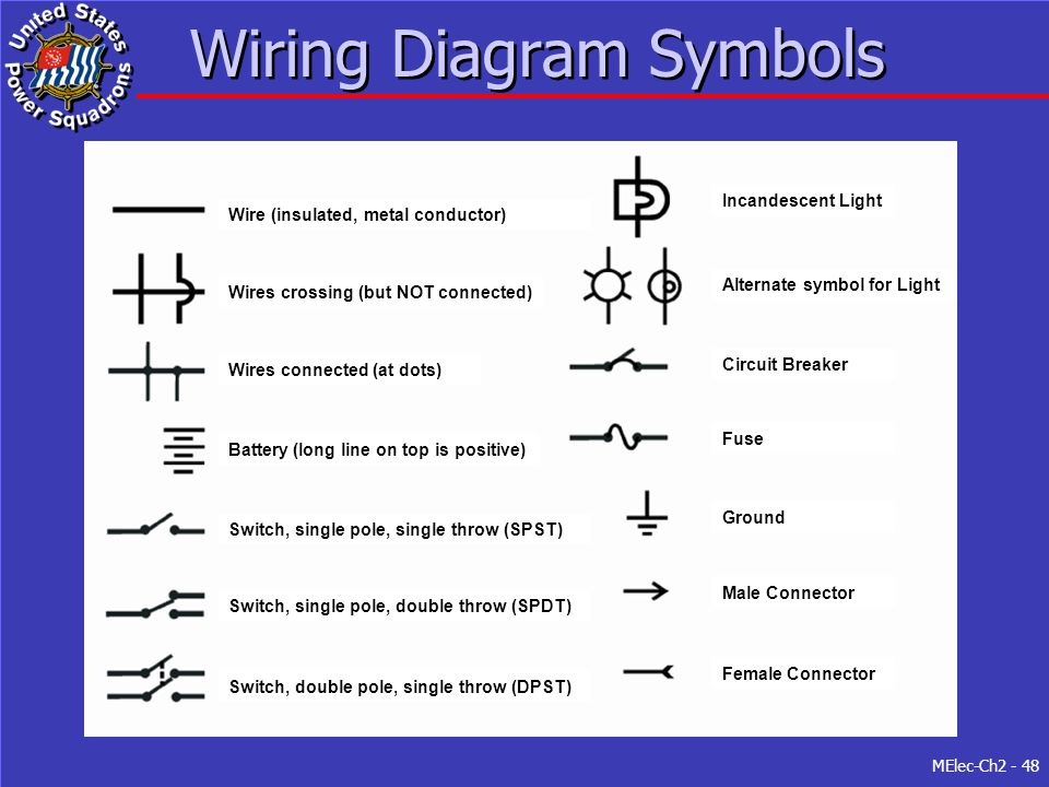 circuit diagram ground symbol electrical wiring practices - ppt video online download wiring diagram motor symbol #10
