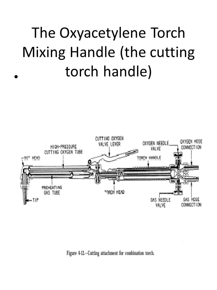 The Oxyacetylene Torch Mixing Handle (the cutting torch handle)