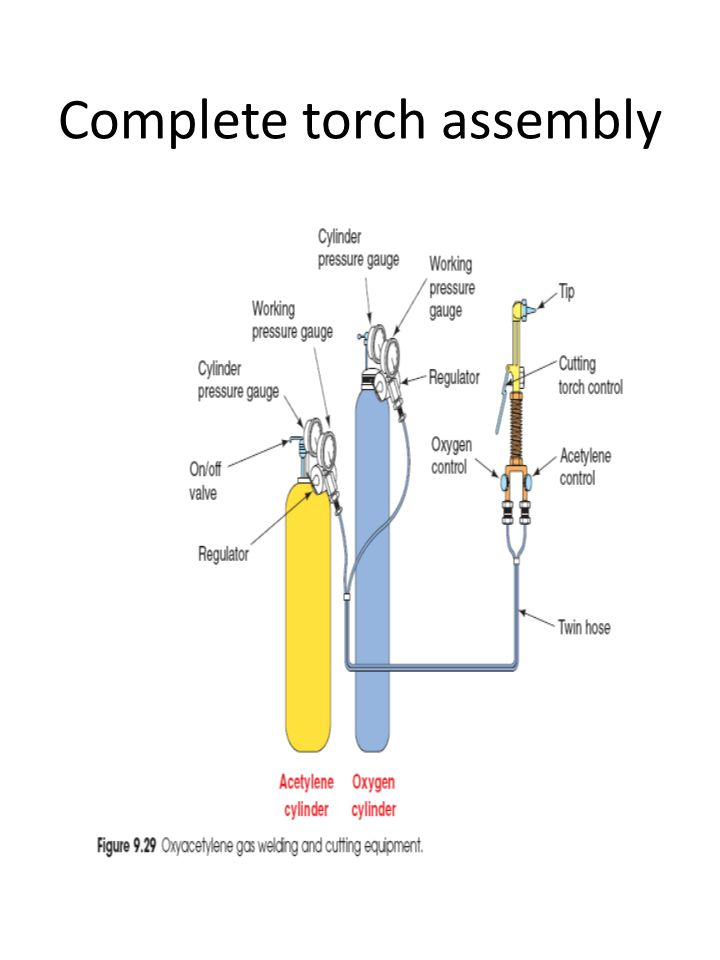 Complete torch assembly