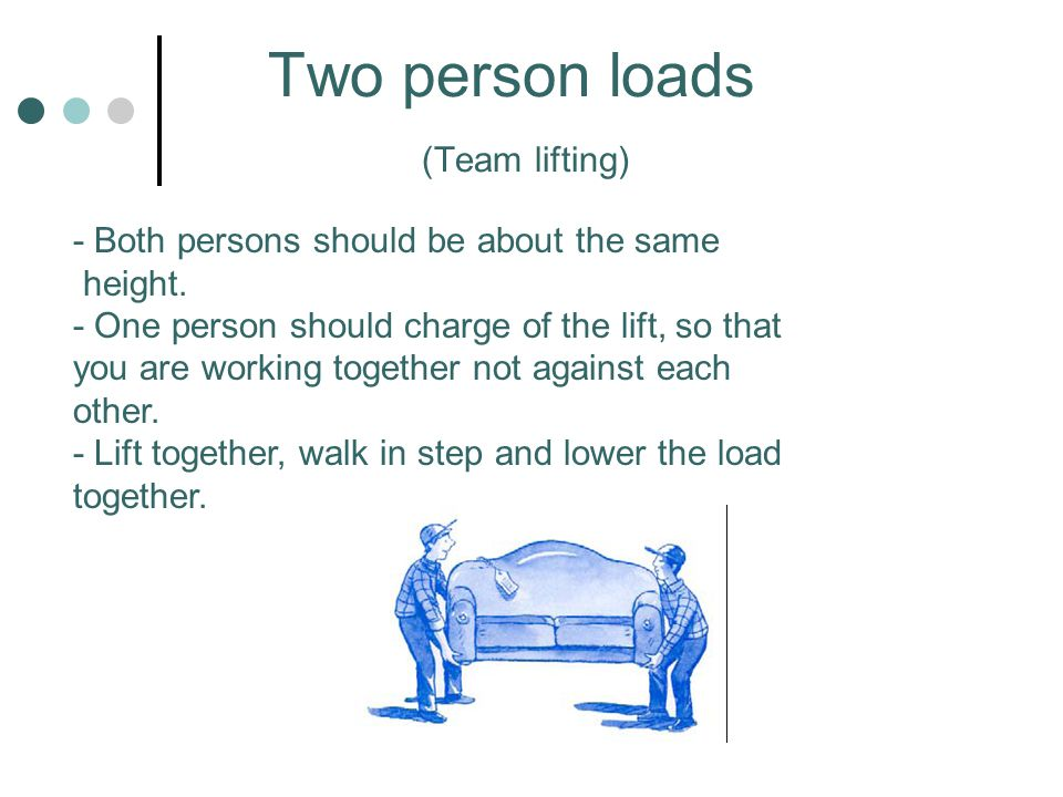 Two person loads (Team lifting)