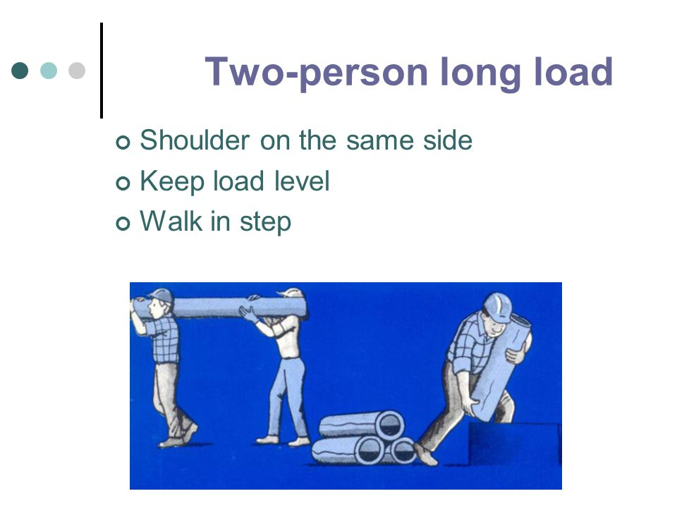 Two-person long load Shoulder on the same side Keep load level