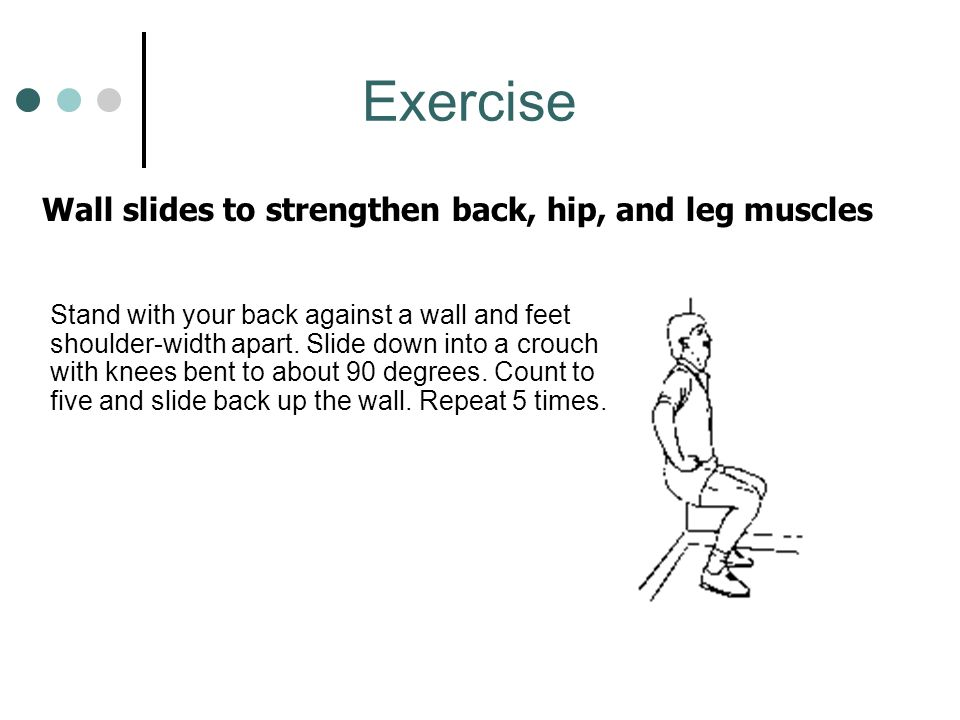 Exercise Wall slides to strengthen back, hip, and leg muscles
