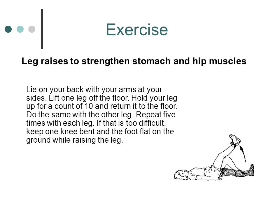 Exercise Leg raises to strengthen stomach and hip muscles