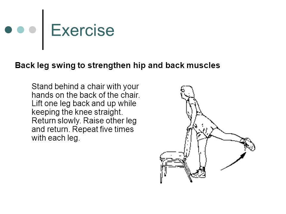Exercise Back leg swing to strengthen hip and back muscles