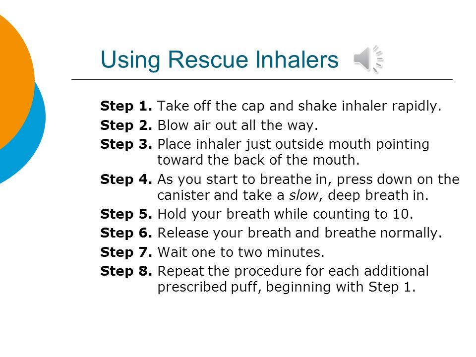 Using Rescue Inhalers