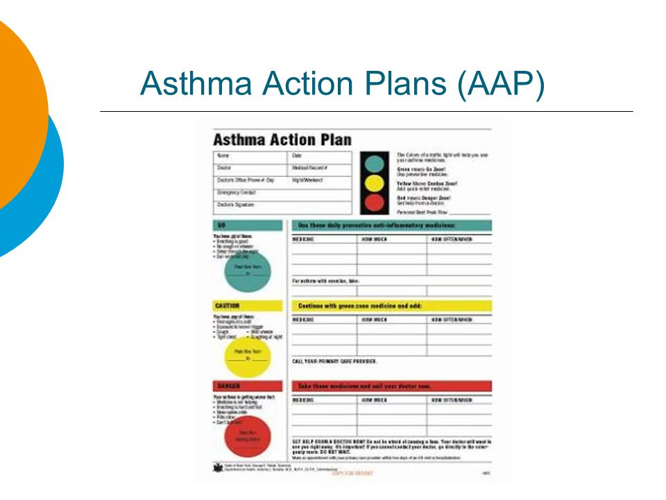 Asthma Action Plans (AAP)