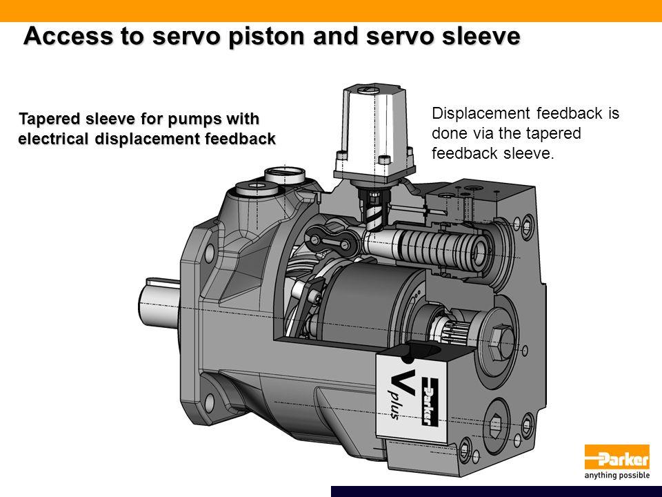 Access to servo piston and servo sleeve
