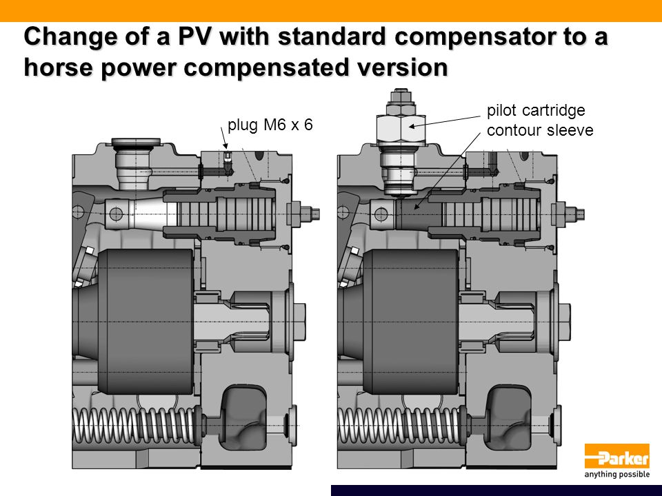 Change of a PV with standard compensator to a horse power compensated version