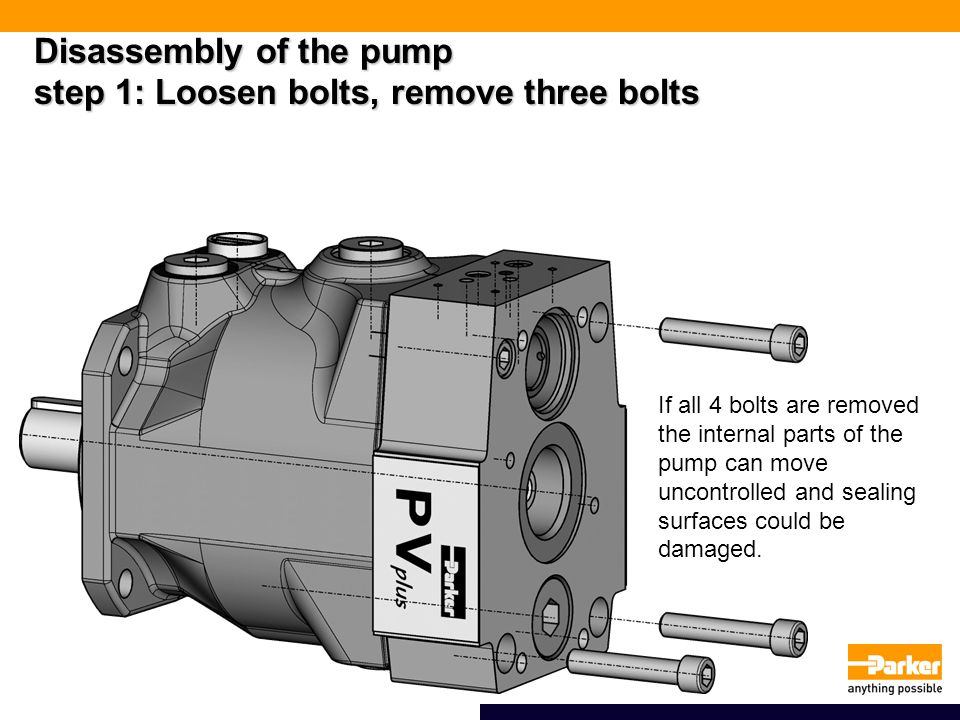 Disassembly of the pump step 1: Loosen bolts, remove three bolts