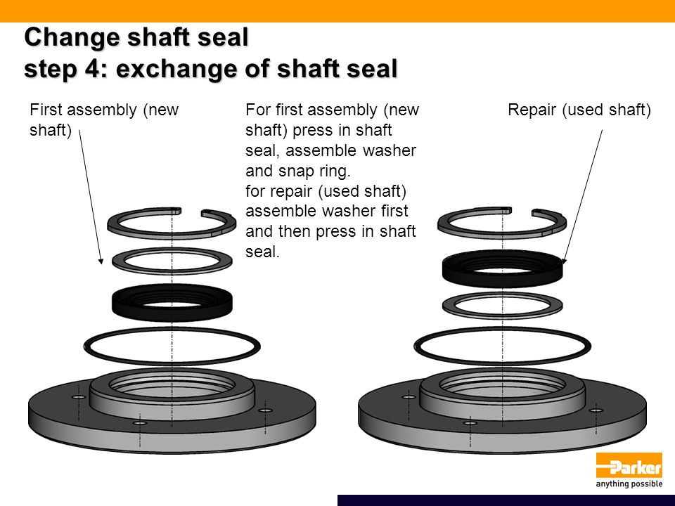 Change shaft seal step 4: exchange of shaft seal