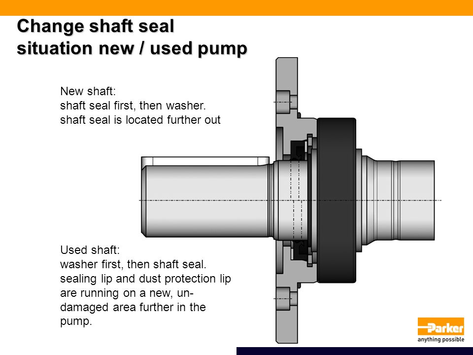 Change shaft seal situation new / used pump