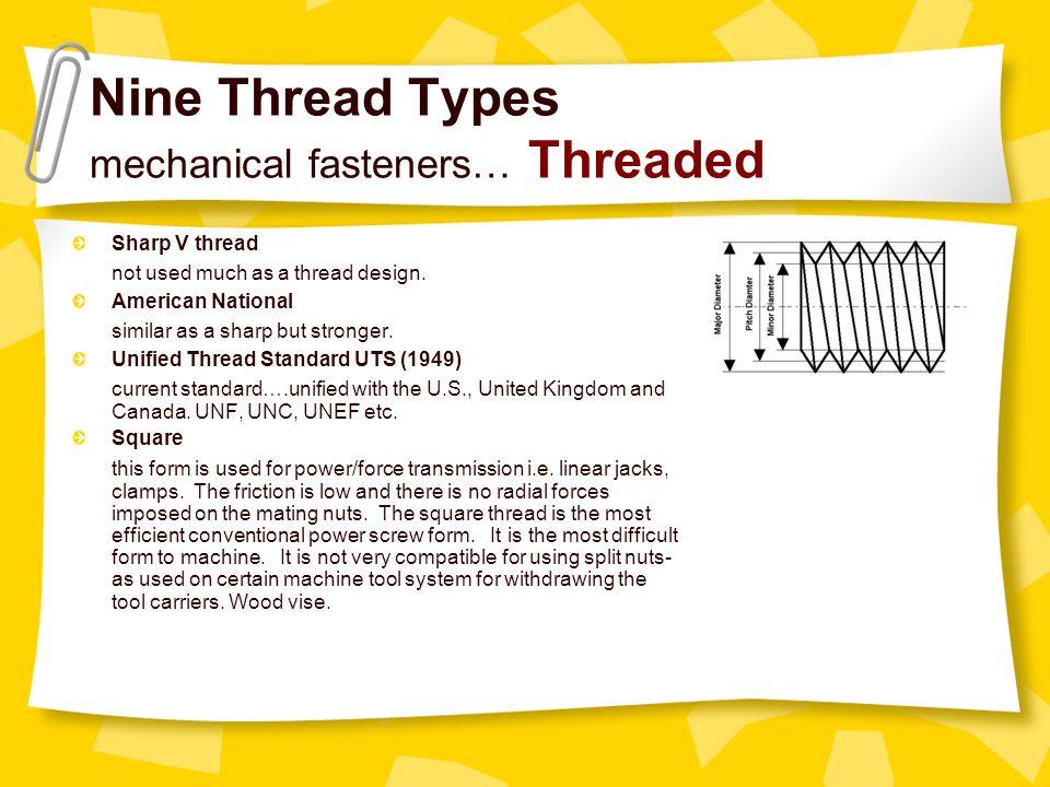 Nine Thread Types mechanical fasteners… Threaded