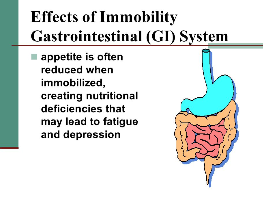 Effects of Immobility Gastrointestinal (GI) System