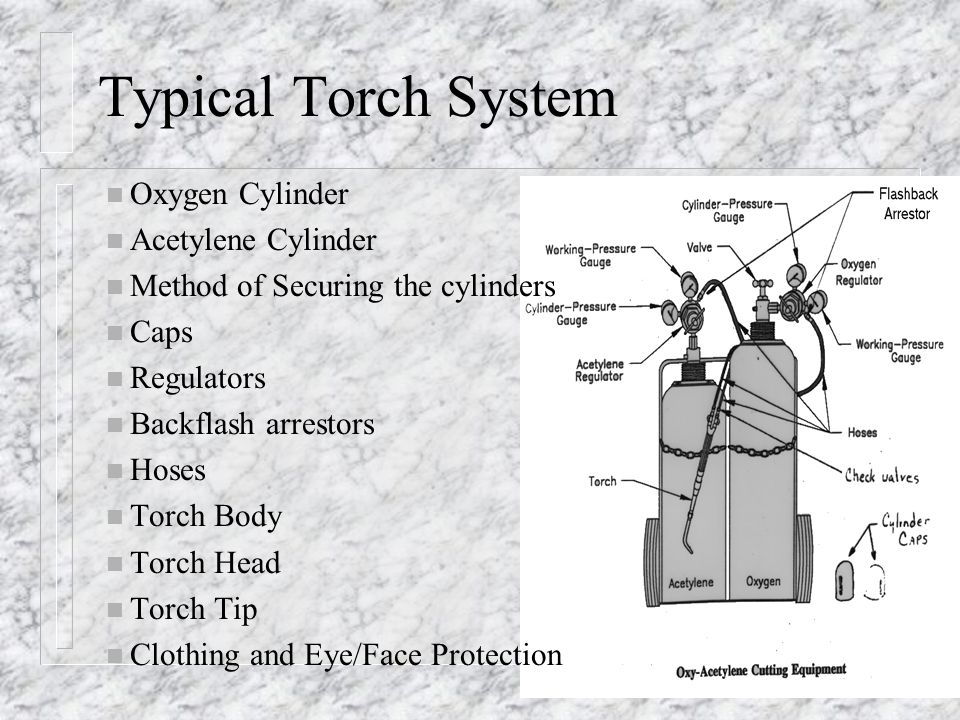 Typical Torch System Oxygen Cylinder Acetylene Cylinder