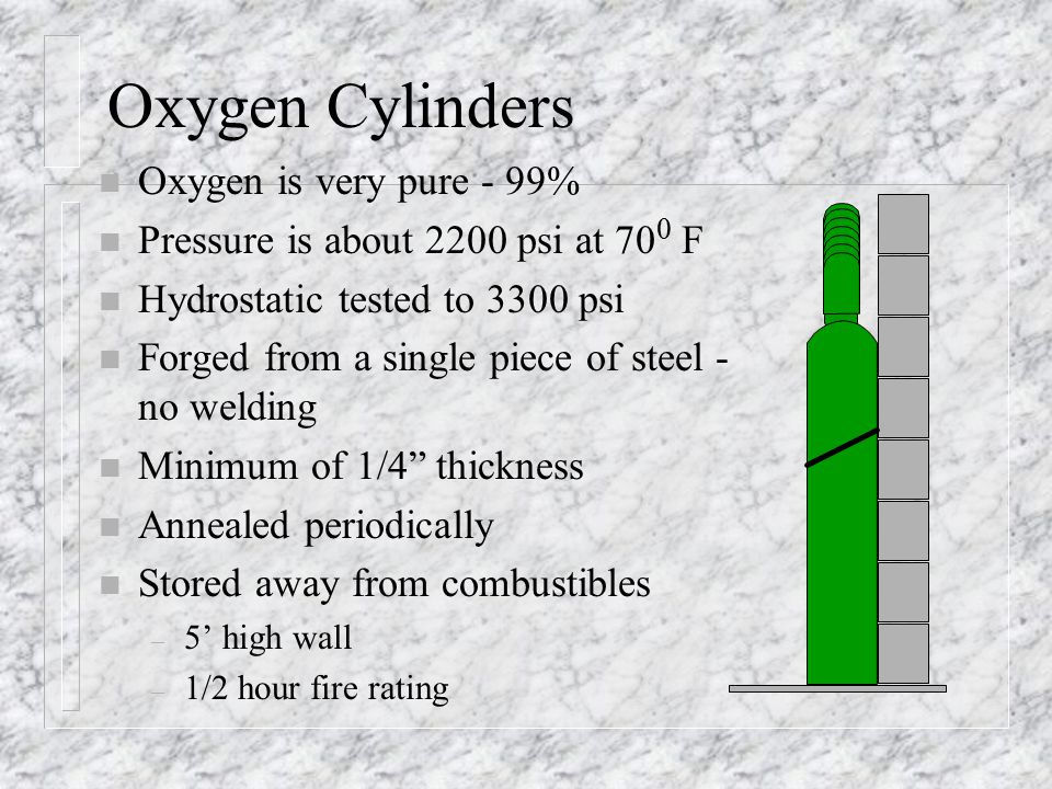 Oxygen Cylinders Oxygen is very pure - 99%