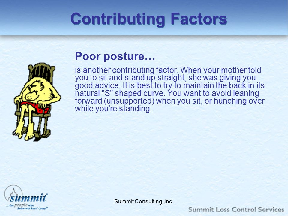 Contributing Factors Poor posture…