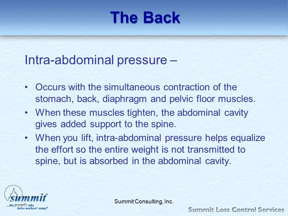 The Back Intra-abdominal pressure –