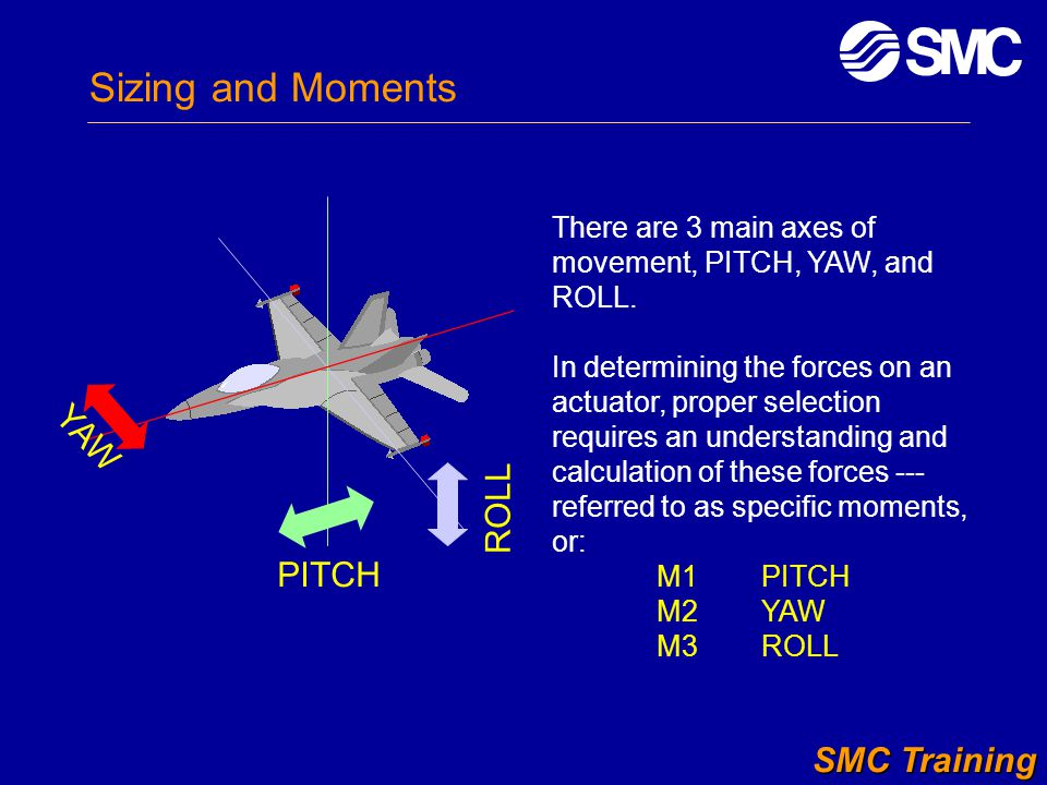 Sizing and Moments YAW ROLL PITCH SMC Training