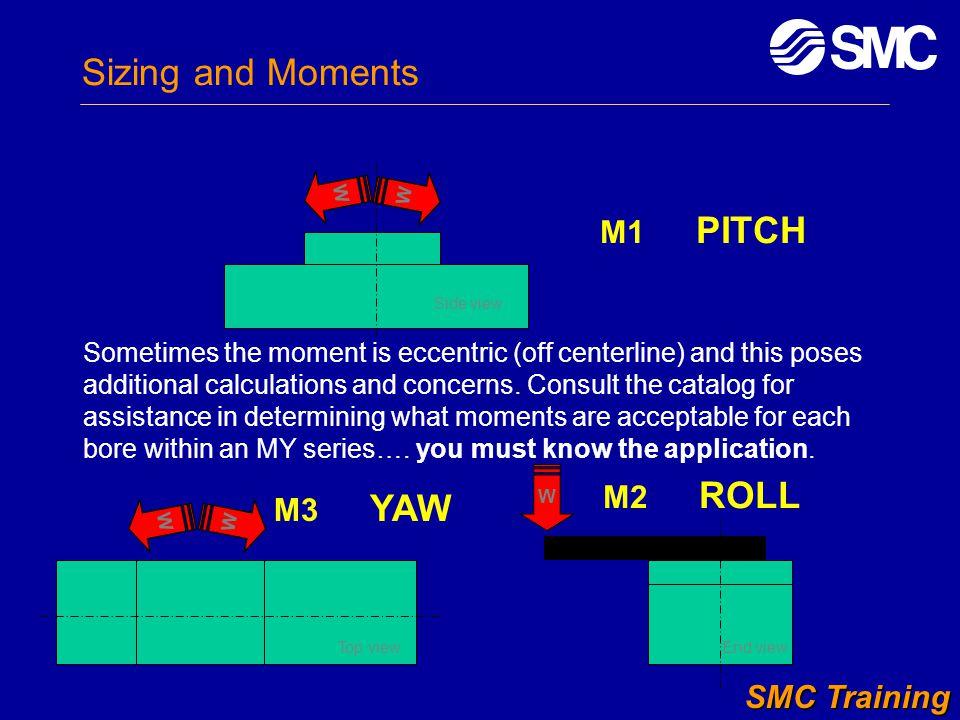 Sizing and Moments M1 PITCH M2 ROLL M3 YAW SMC Training