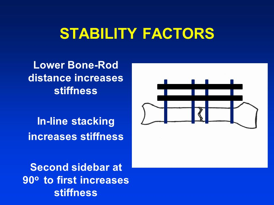 STABILITY FACTORS