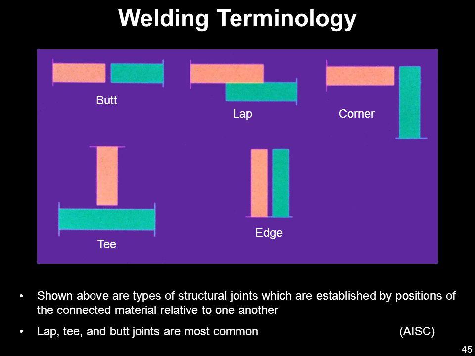 Welding Terminology Butt Lap Corner Tee Edge
