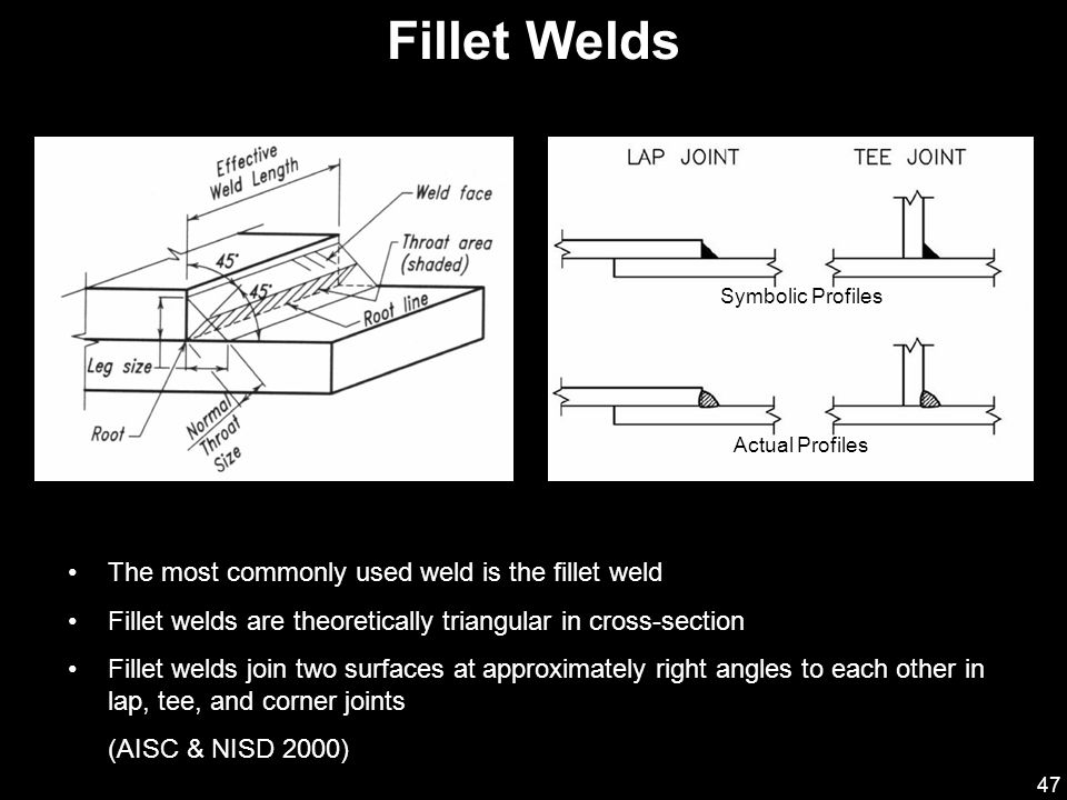 Fillet Welds The most commonly used weld is the fillet weld