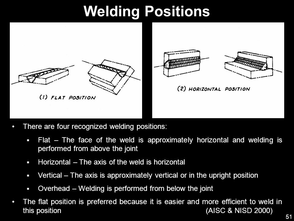 Welding Positions There are four recognized welding positions: