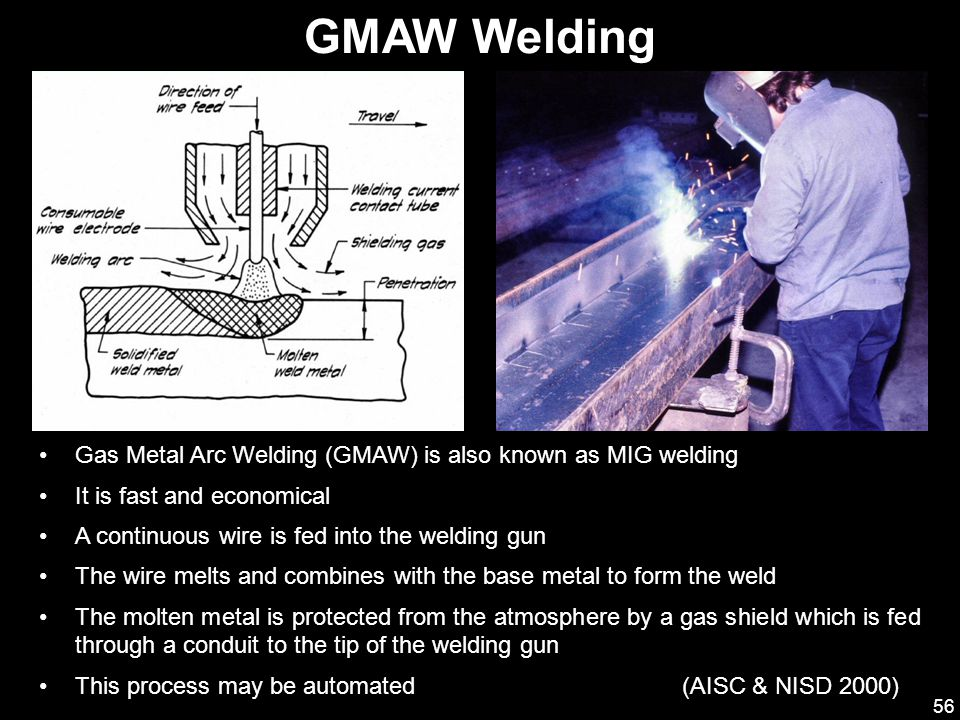 GMAW Welding Gas Metal Arc Welding (GMAW) is also known as MIG welding