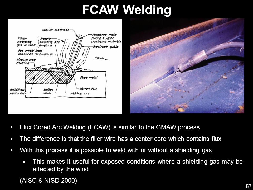 FCAW Welding Flux Cored Arc Welding (FCAW) is similar to the GMAW process.